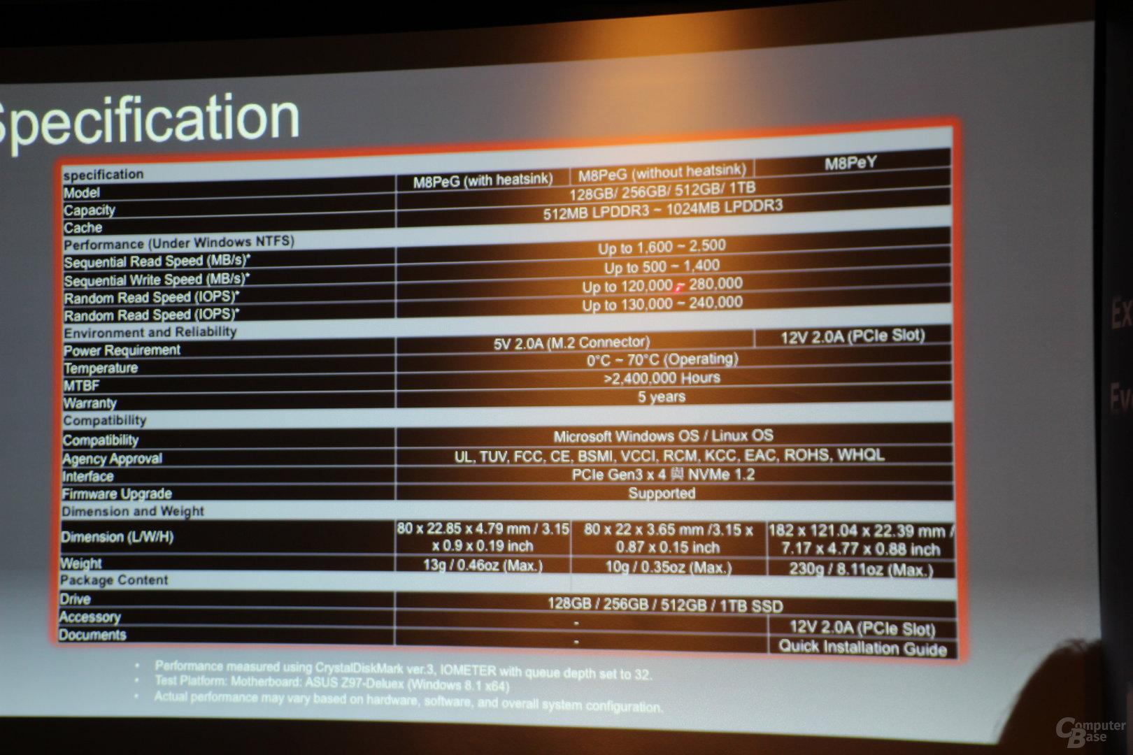Spezifikationen der Plextor M8Pe