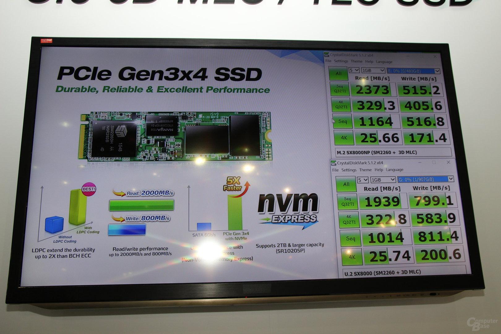 Adata SX8000NP