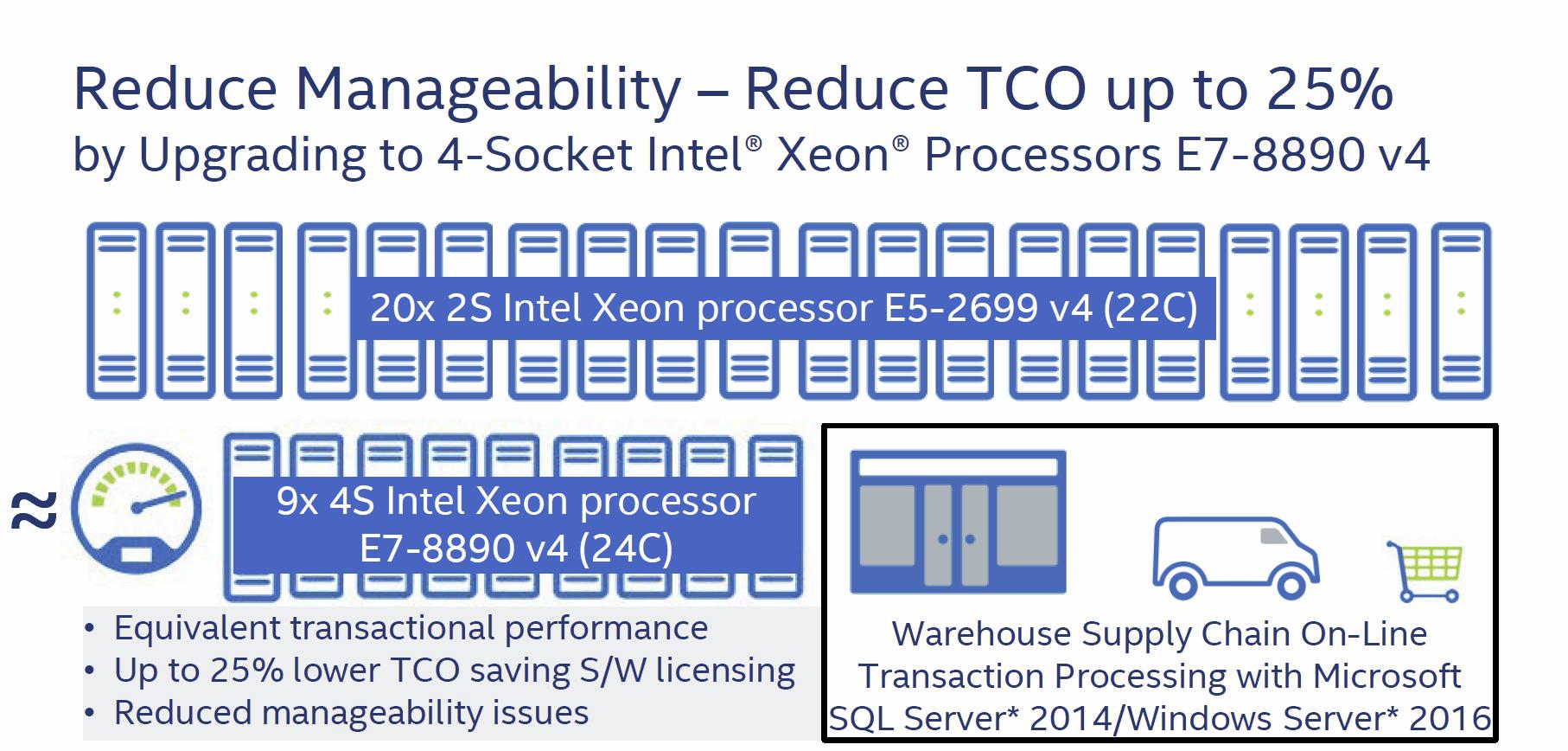 Einsatzzweck auch als Alternative zu Xeon E5 v4