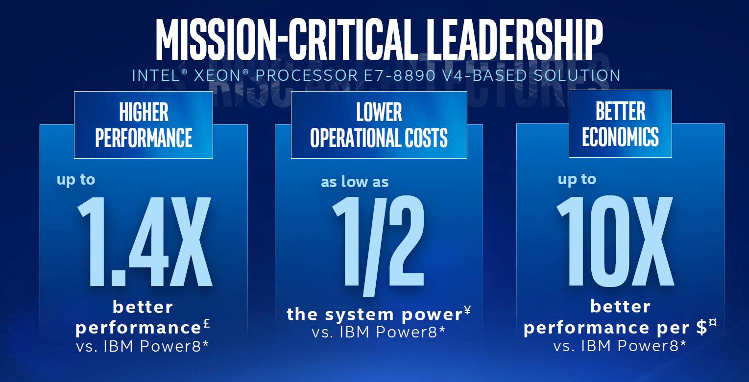 IBM als Konkurrent Nr. 1