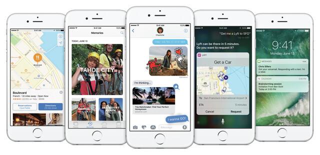 iOS Übersicht