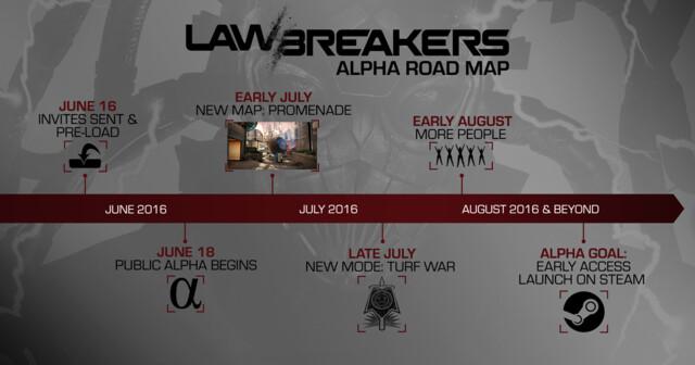 LawBreakers Alpha Roadmap