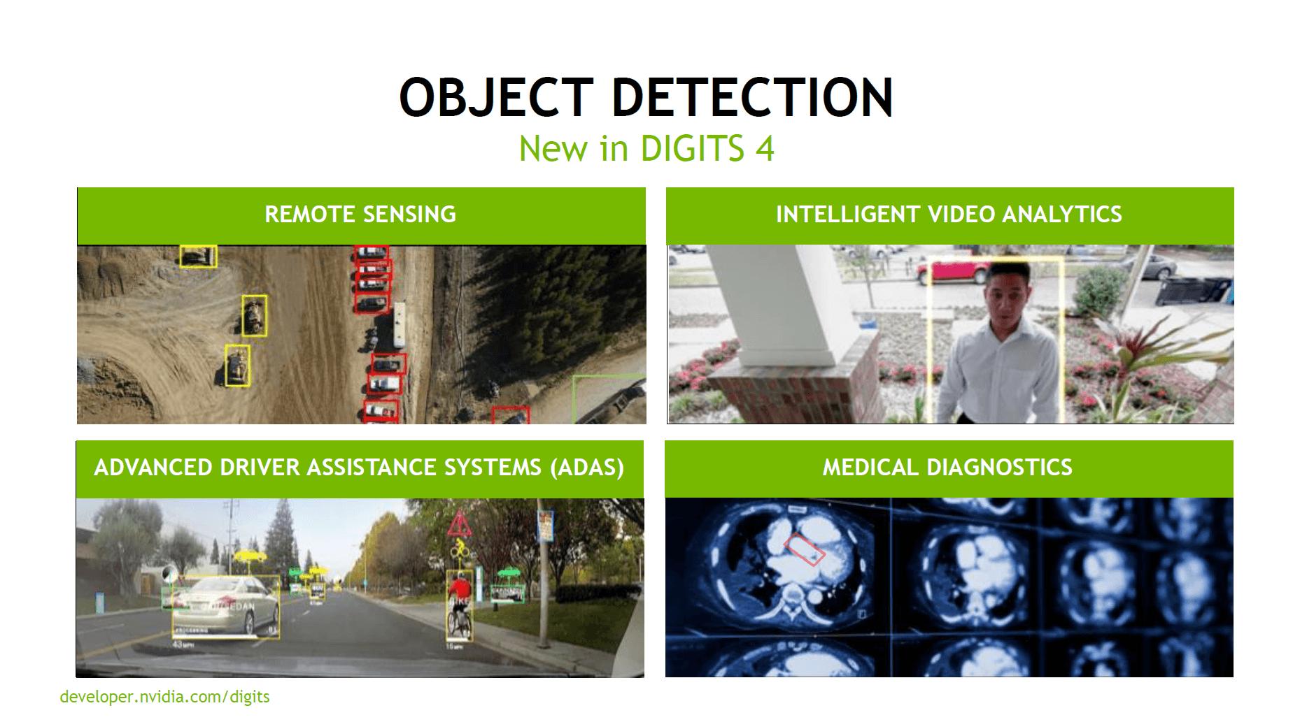 Nvidia Deep-Learning-SDK