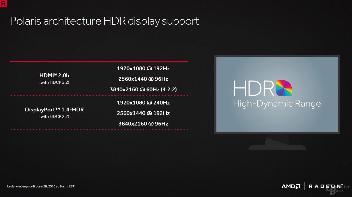 AMD Polaris und die Bild- sowie Videofeatures