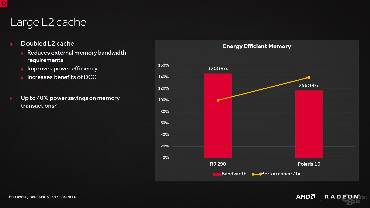 AMD Polaris-Architektur