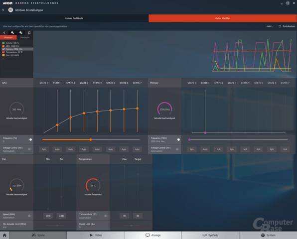 AMD WattMan auf einen Blick