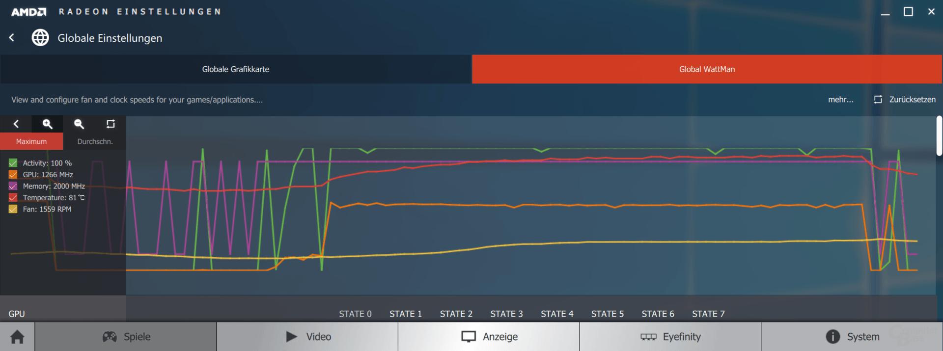AMD WattMan: Auslesemöglichkeiten