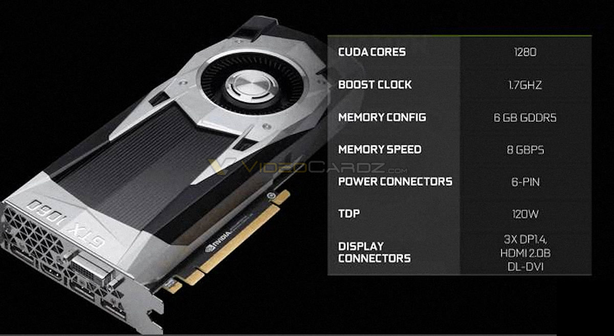 Nvidia GeForce GTX 1060 – Spezifikationen