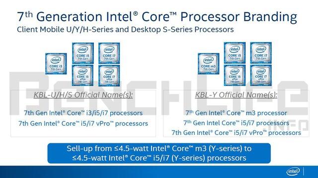Kaby Lake wird die 7. Generation der Core-Prozessoren