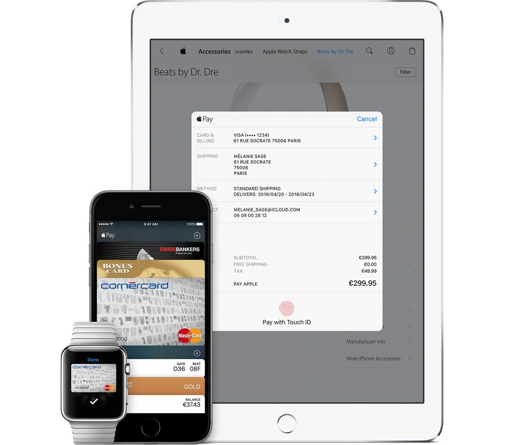 Apple Pay in der Schweiz auf iPhone, Apple Watch und iPad