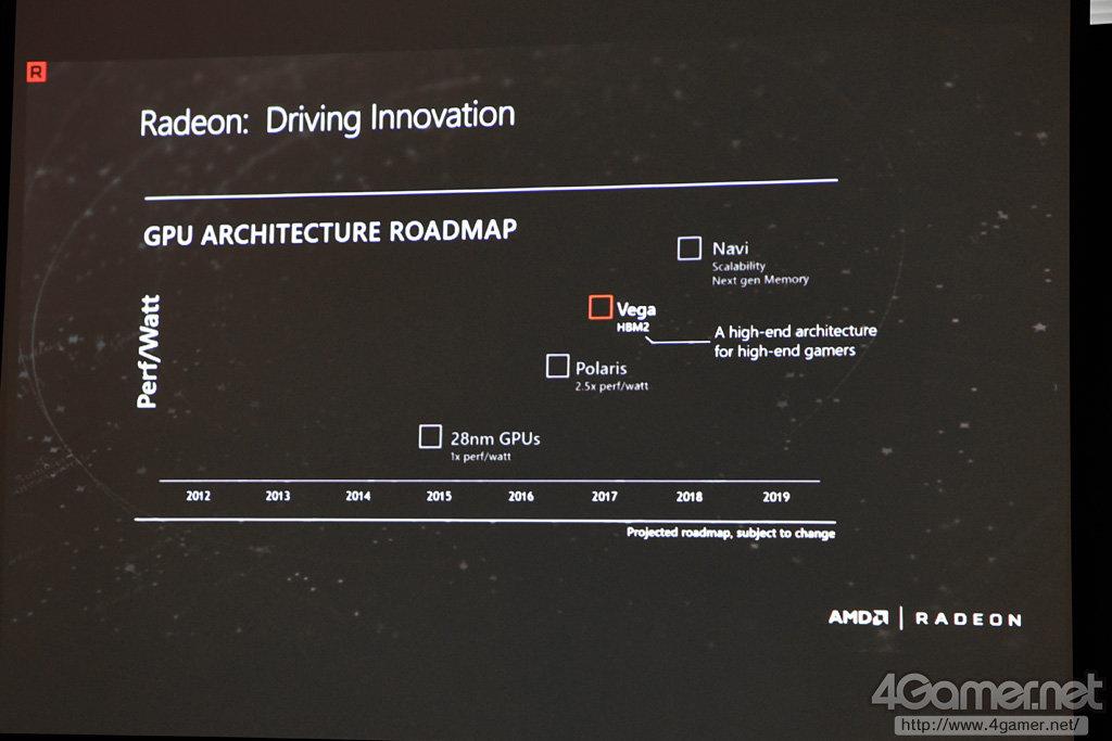 AMDs ergänzte GPU-Roadmap um Vega