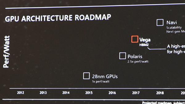 """Vega 10 und Vega 11: AMDs """"High-End Architecture"""" kommt in zwei Varianten"""