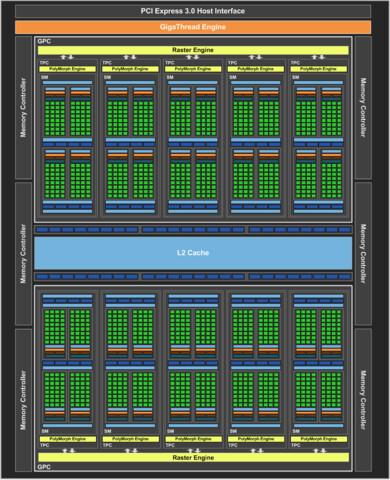 GP106-GPU