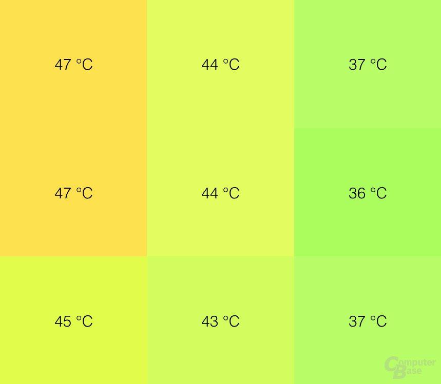 Temperatur Rückseite nach 30 Minuten Prime95