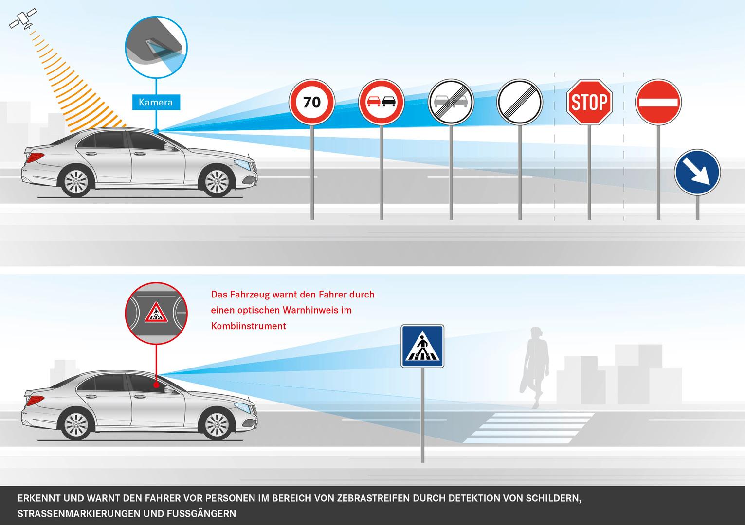 Verkehrszeichen-Assistent spiegelt Schilder in das Cockpit
