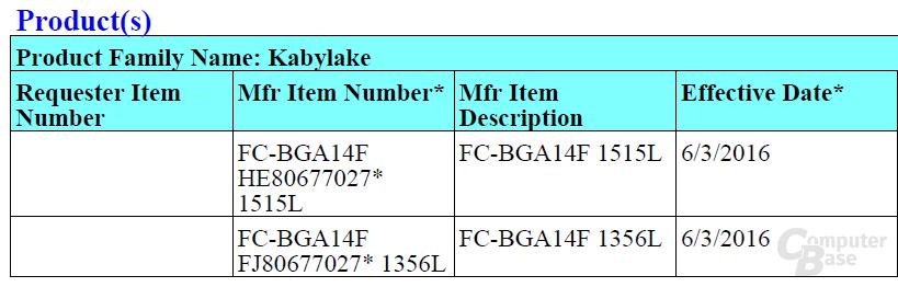Kaby Lake-U und -Y im gleichen BGA-Format wie der Vorgänger