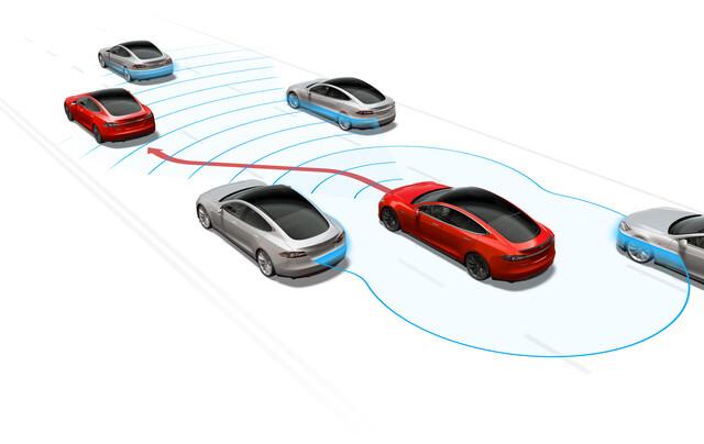 Tesla Autopilot im Model S