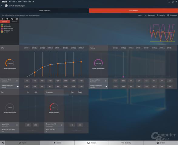 WattMan-Einstellungen des OC-BIOS