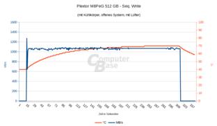 M8PeG: Mit Kühler, mit Lüfter