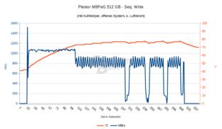 M8PeG: Mit Kühler, ohne Lüfter