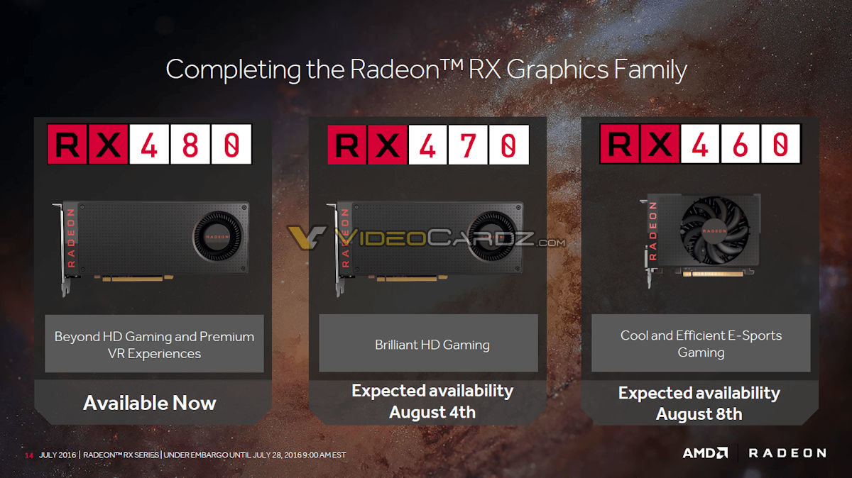 AMD Radeon RX 400 Serie