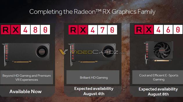 Polaris 10/11: Alle Spezifikationen zur Radeon RX460 und 470