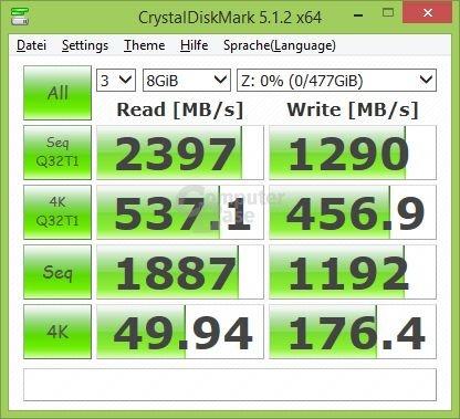 Plextor M8PeG 512GB im CrystalDiskMark