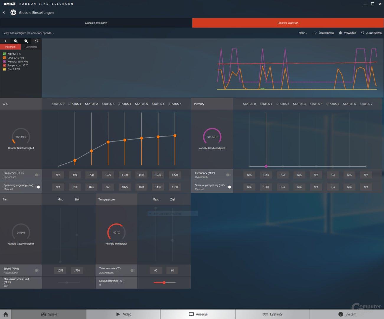 Asus RX 470 Strix – WattMan im OC-Mode