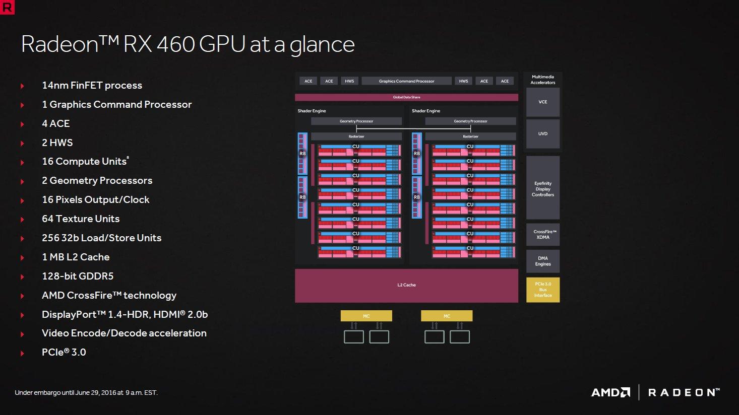 Vollaktivierter Polaris 11 – nicht auf der RX 460