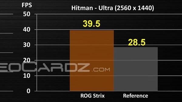 Radeon RX 460: Asus-Review-Kit enthüllt Schwäche der 2-GB-Version