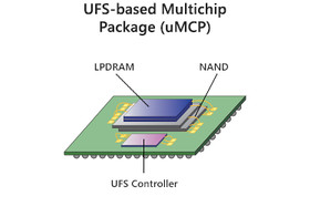 UFS-basiertes Multi Chip Package