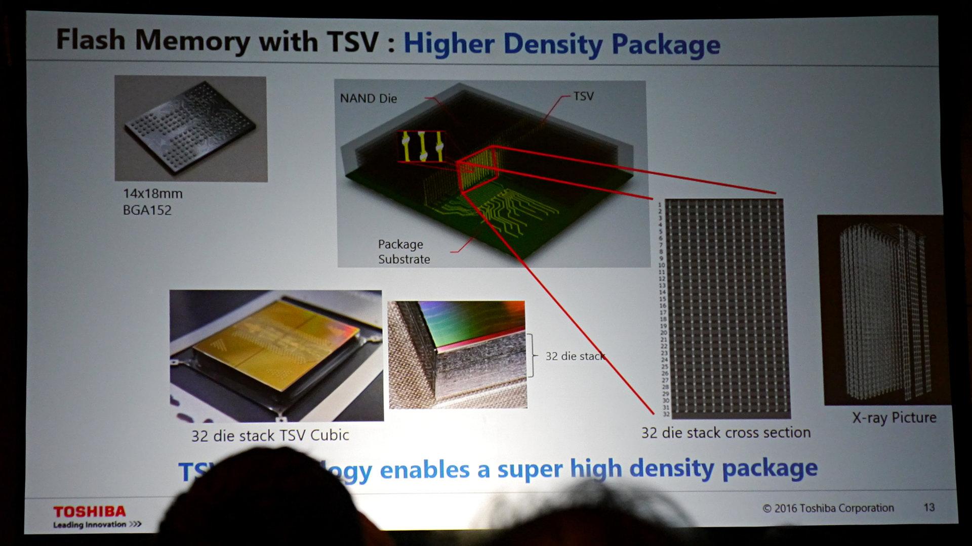 NAND-Flash mit TSV in Bildern