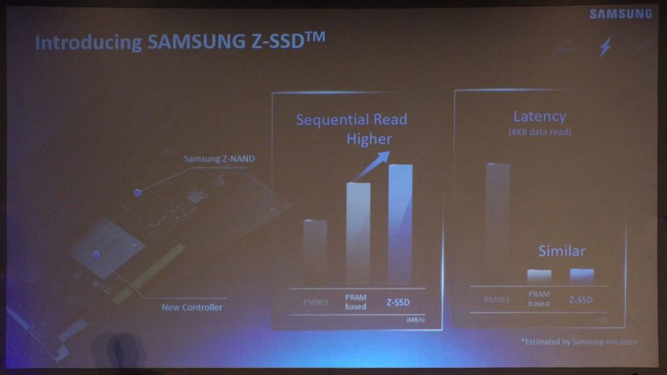 Samsung Z-SSD
