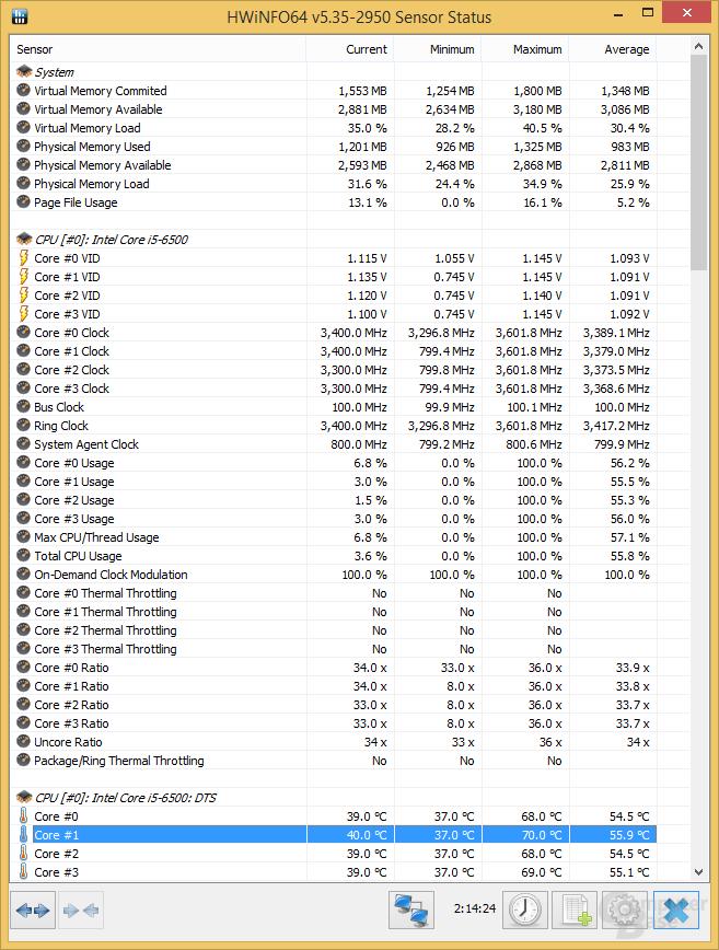 Core i5-6500 mit Boxed-Kühler im ASRock DeskMini 110 unter maximaler CPU-Last