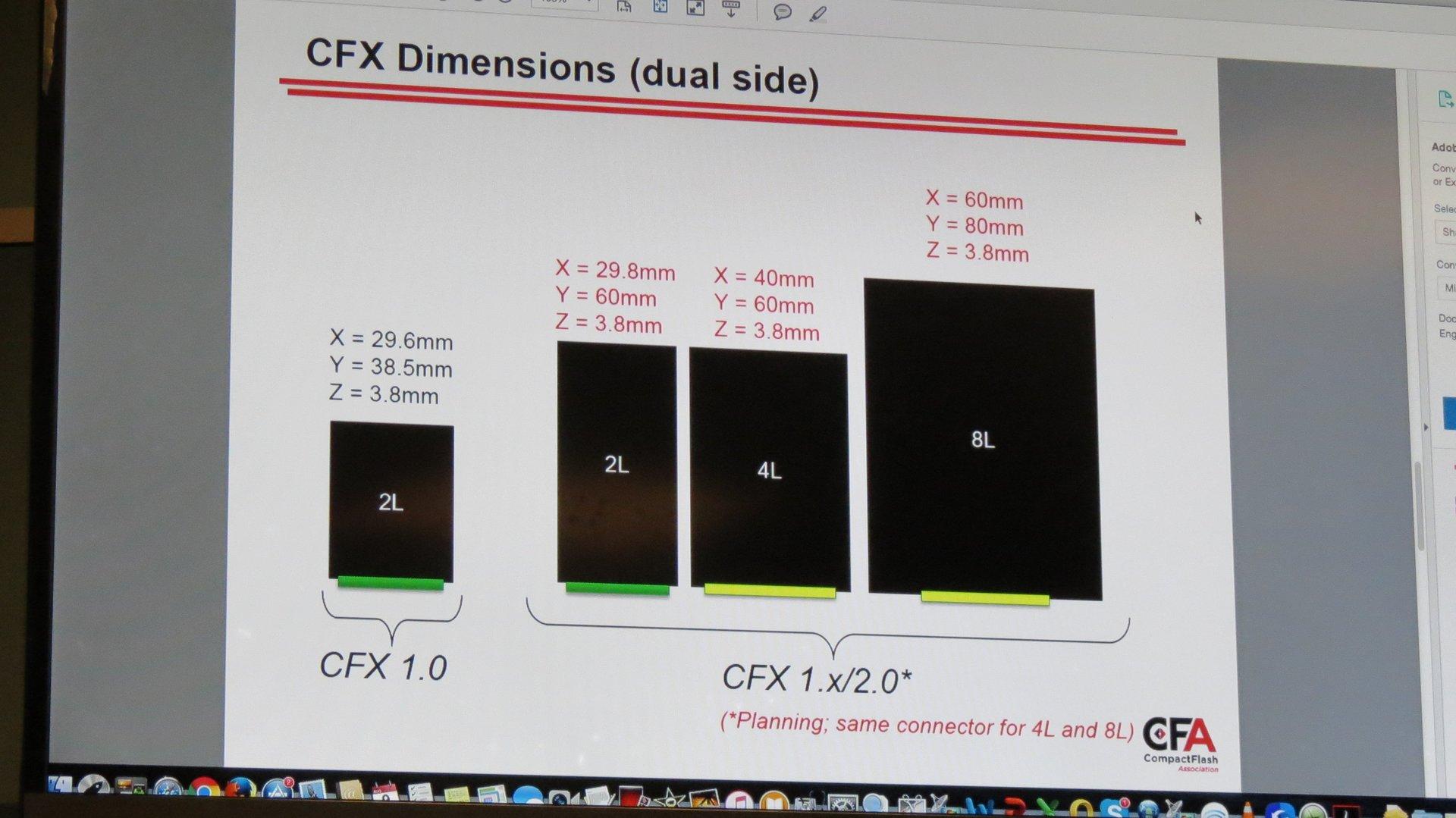 Ein Dokument beschreibt den CFX-Standard