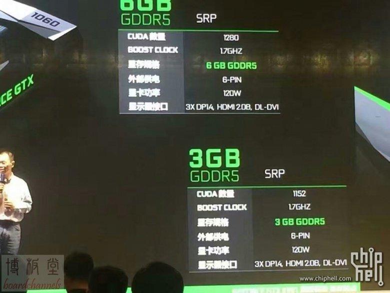 GeForce GTX 1060 mit 3 GByte