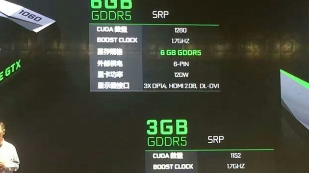GeForce GTX 1060 kastriert: Ab September auch mit 3 GByte und 128 Shadern weniger