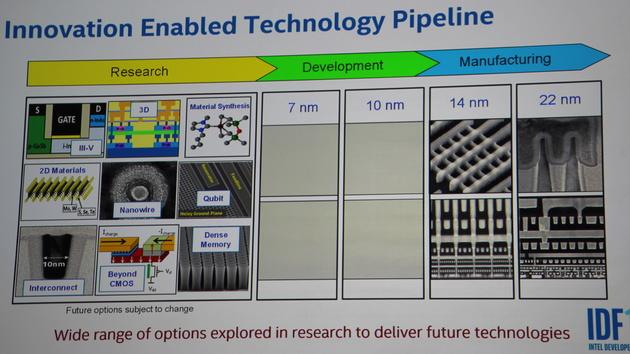 """10-nm-Fertigung: Intel hat das """"beste Produkt"""" – auch für ARM"""