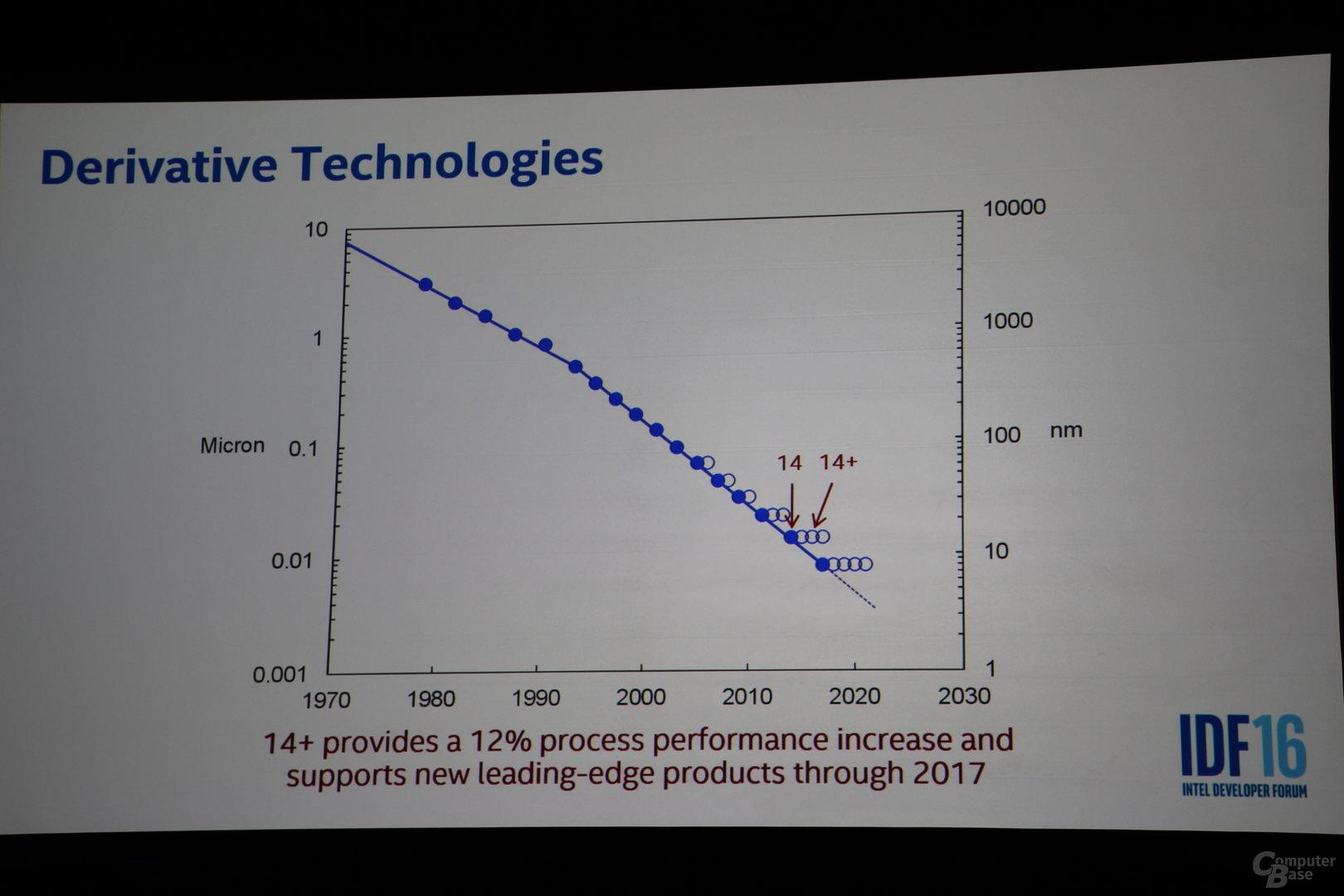 Intels 14-nm-Prozess in zweiter Generation