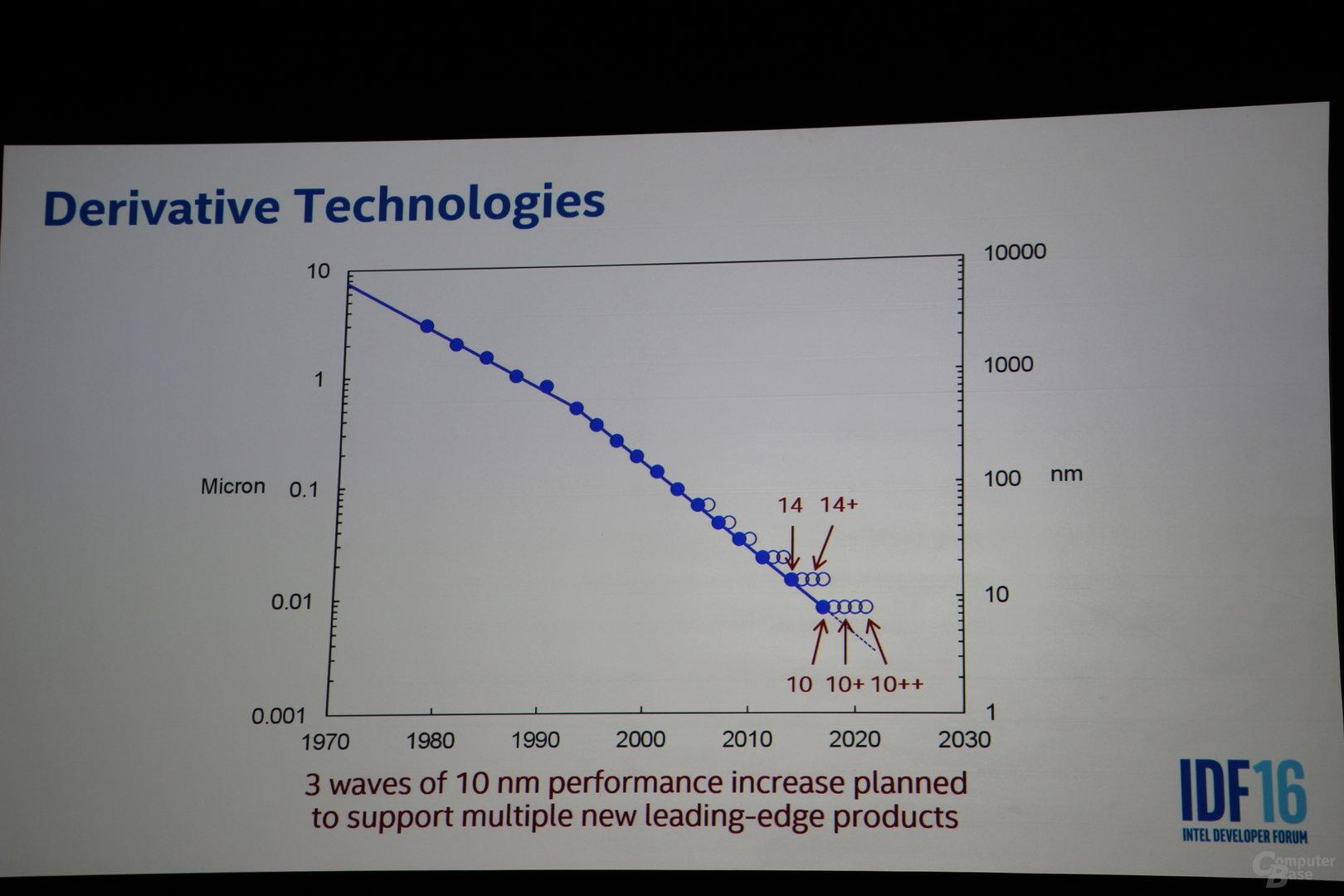 Intels 10-nm-Prozess in drei Schritten geplant