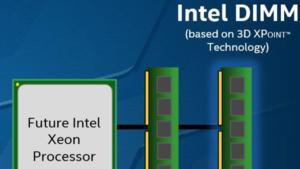 Arbeitsspeicher: Von DDR4-2.400 für Kaby Lake über 3DXPoint bis DDR5