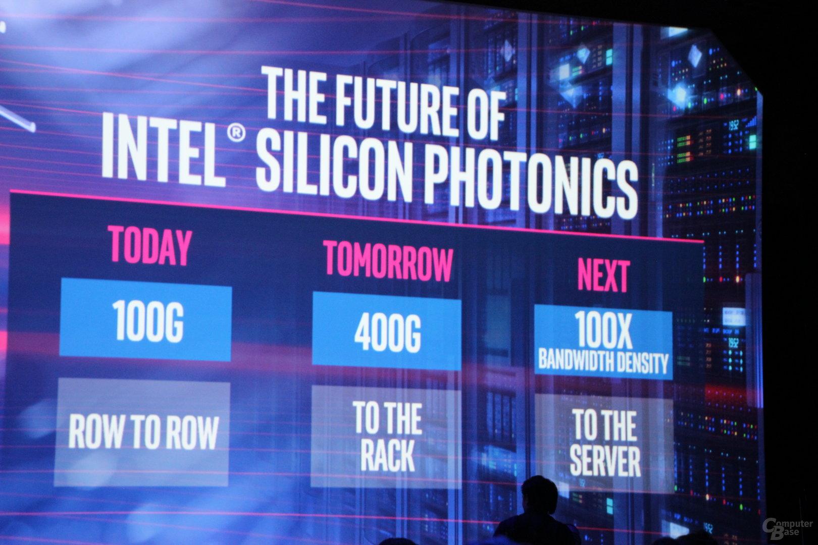 Intel Silicon Photonics heute und in Zukunft