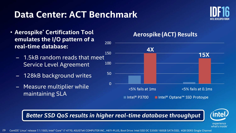 Data Center: ACT Benchmark