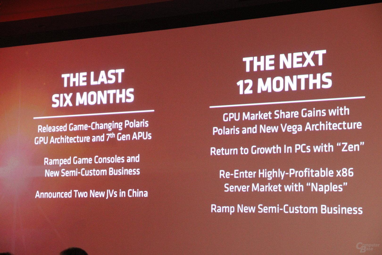 AMD greift an allen Fronten an