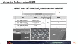 SK Hynix zu HBM2/3 bei Hot Chips 28