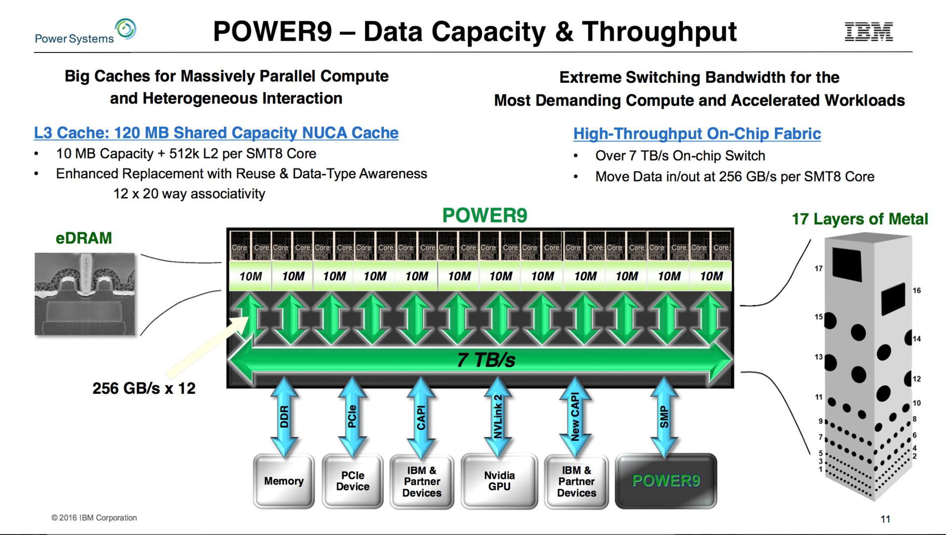 IBM Power9 zu Hot Chips 28