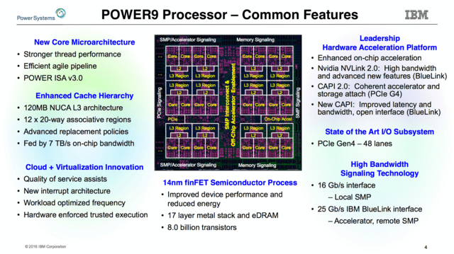 IBM Power9 zu Hot Chips 28