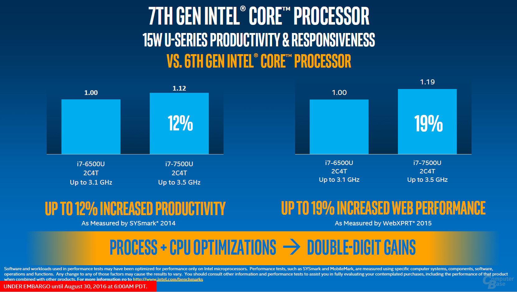 Kaby Lake vs. Skylake im Notebook