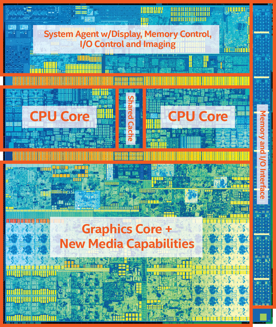 7th Gen Intel Core die with label