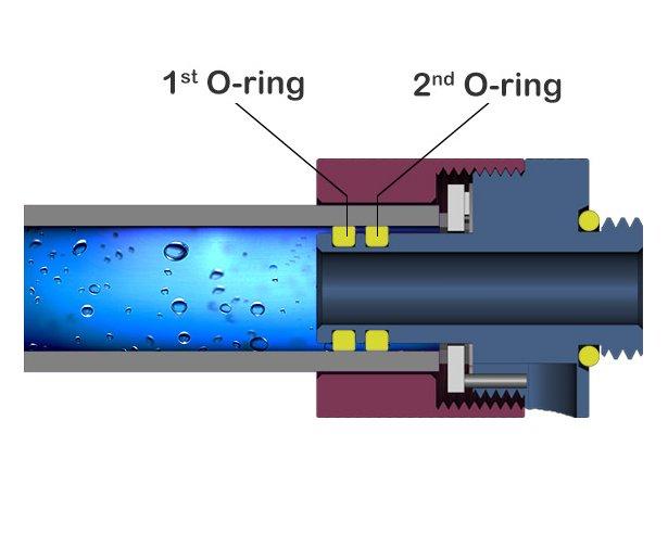 Thermaltake LED-Fittings: Aufbau